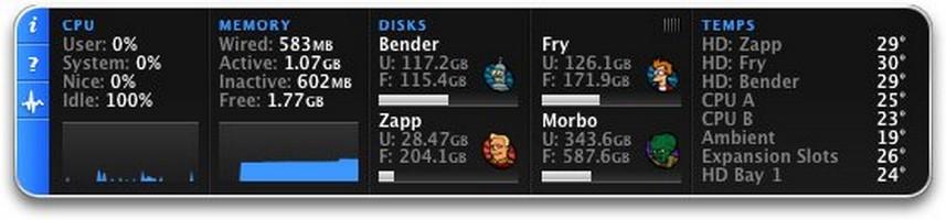 Télécharger iStat Pro pour Mac